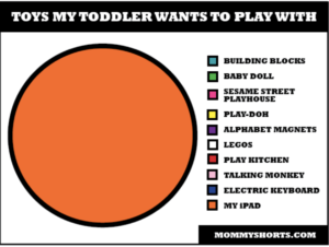 toys my toddler wants to play with